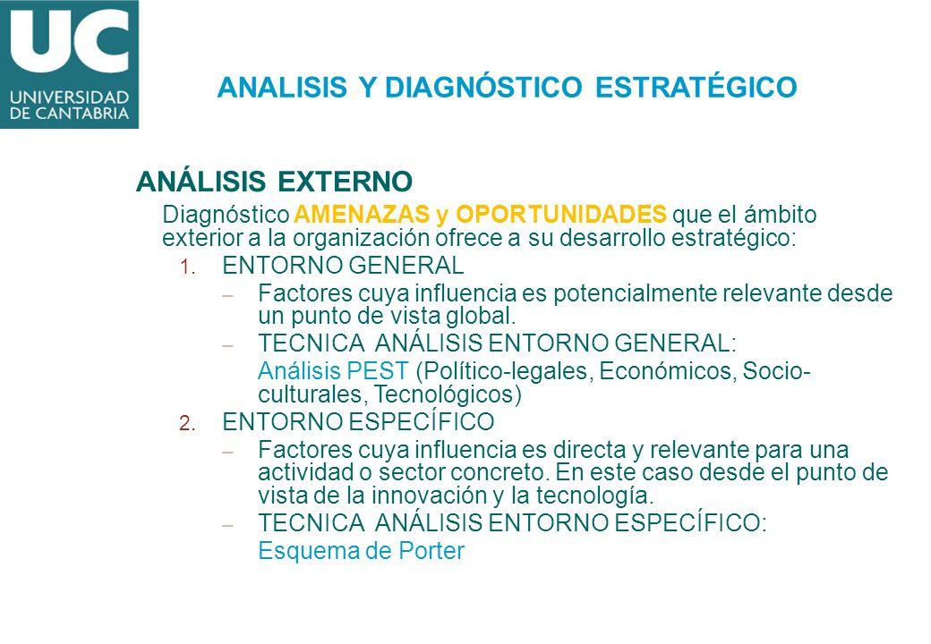 ANÁLISIS EXTERNO Diagnóstico AMENAZAS y OPORTUNIDADES que el ámbito exterior a la organización ofrece a su desarrollo estratégico: 1. ENTORNO GENERAL