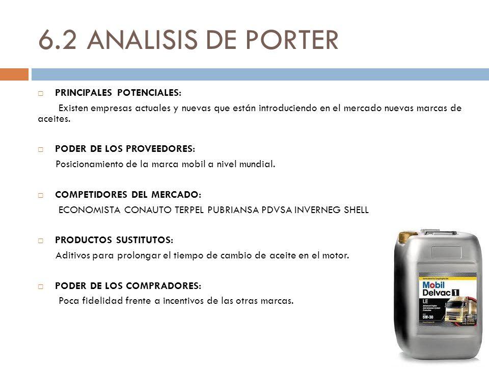 6.2ANALISIS DE PORTER PRINCIPALES POTENCIALES: Existen empresas actuales y nuevas que están introduciendo en el mercado nuevas marcas de aceites.