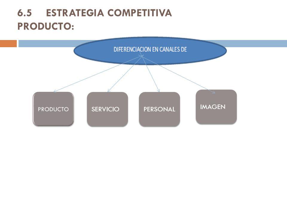 6.5ESTRATEGIA COMPETITIVA PRODUCTO: SERVICIO PERSONAL IMAGEN