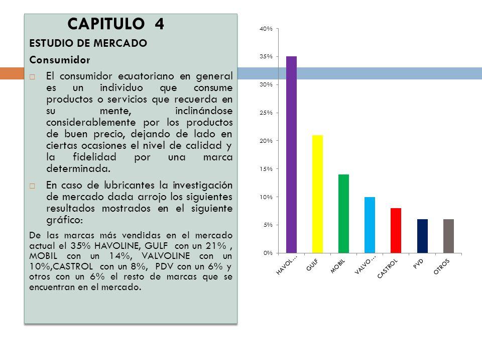 CAPITULO 4 ESTUDIO DE MERCADO Consumidor El consumidor ecuatoriano en general es un individuo que consume productos o servicios que recuerda en su mente, inclinándose considerablemente por los productos de buen precio, dejando de lado en ciertas ocasiones el nivel de calidad y la fidelidad por una marca determinada.