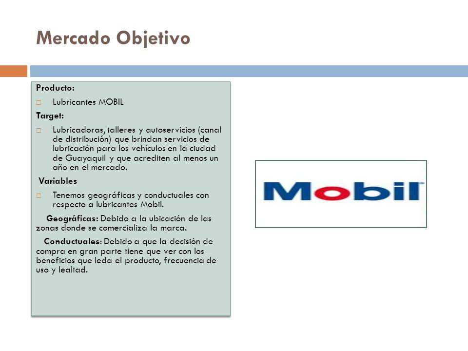 Mercado Objetivo Producto: Lubricantes MOBIL Target: Lubricadoras, talleres y autoservicios (canal de distribución) que brindan servicios de lubricación para los vehículos en la ciudad de Guayaquil y que acrediten al menos un año en el mercado.
