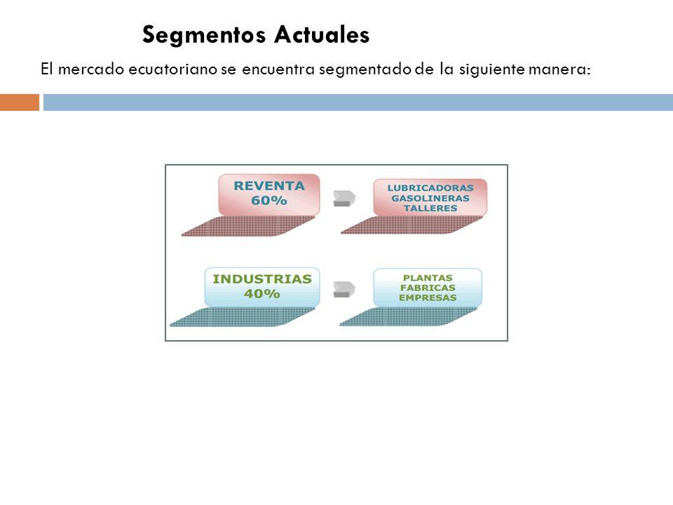 Segmentos Actuales El mercado ecuatoriano se encuentra segmentado de la siguiente manera:
