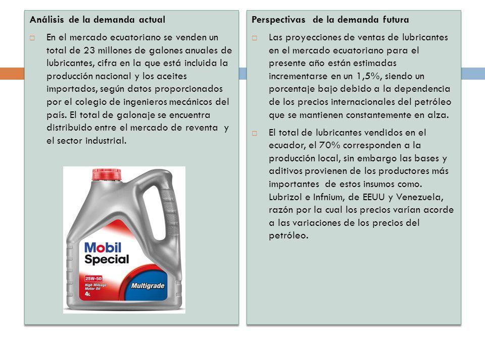Análisis de la demanda actual En el mercado ecuatoriano se venden un total de 23 millones de galones anuales de lubricantes, cifra en la que está incluida la producción nacional y los aceites importados, según datos proporcionados por el colegio de ingenieros mecánicos del país.