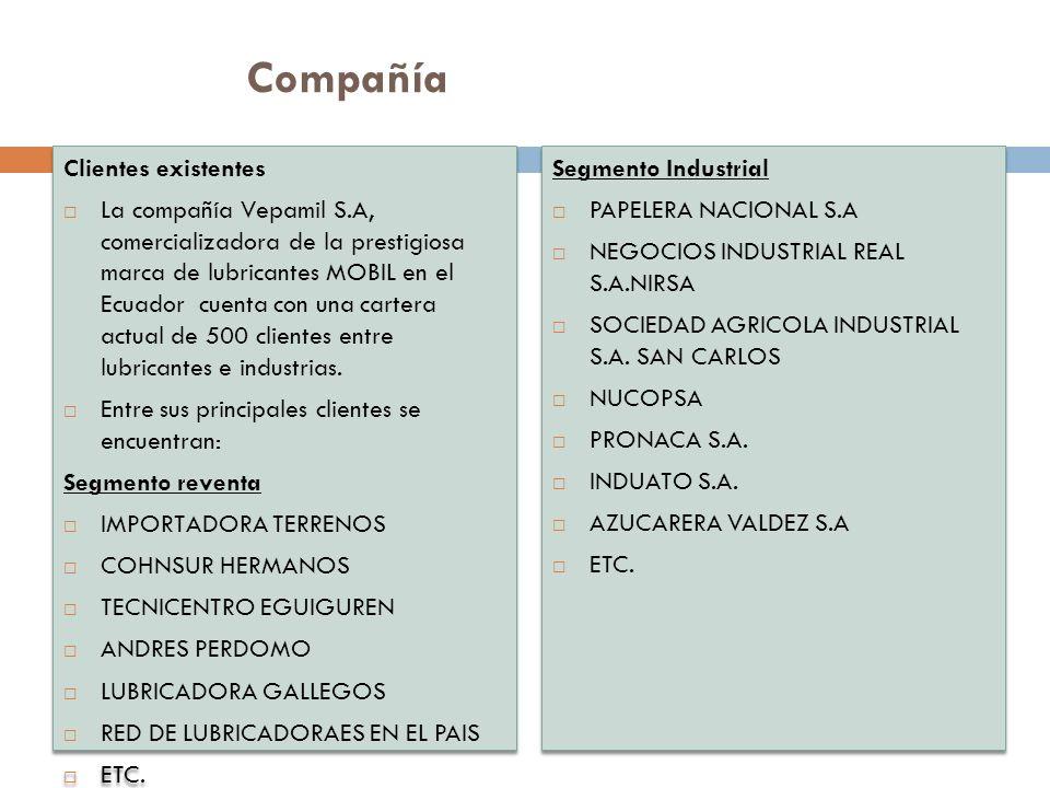 Compañía Clientes existentes La compañía Vepamil S.A, comercializadora de la prestigiosa marca de lubricantes MOBIL en el Ecuador cuenta con una cartera actual de 500 clientes entre lubricantes e industrias.