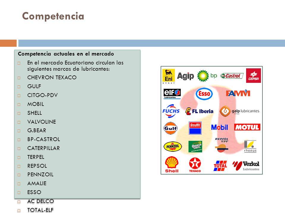 Competencia Competencia actuales en el mercado En el mercado Ecuatoriano circulan las siguientes marcas de lubricantes: CHEVRON TEXACO GULF CITGO-PDV MOBIL SHELL VALVOLINE G.BEAR BP-CASTROL CATERPILLAR TERPEL REPSOL PENNZOIL AMALIE ESSO AC DELCO TOTAL-ELF Competencia actuales en el mercado En el mercado Ecuatoriano circulan las siguientes marcas de lubricantes: CHEVRON TEXACO GULF CITGO-PDV MOBIL SHELL VALVOLINE G.BEAR BP-CASTROL CATERPILLAR TERPEL REPSOL PENNZOIL AMALIE ESSO AC DELCO TOTAL-ELF