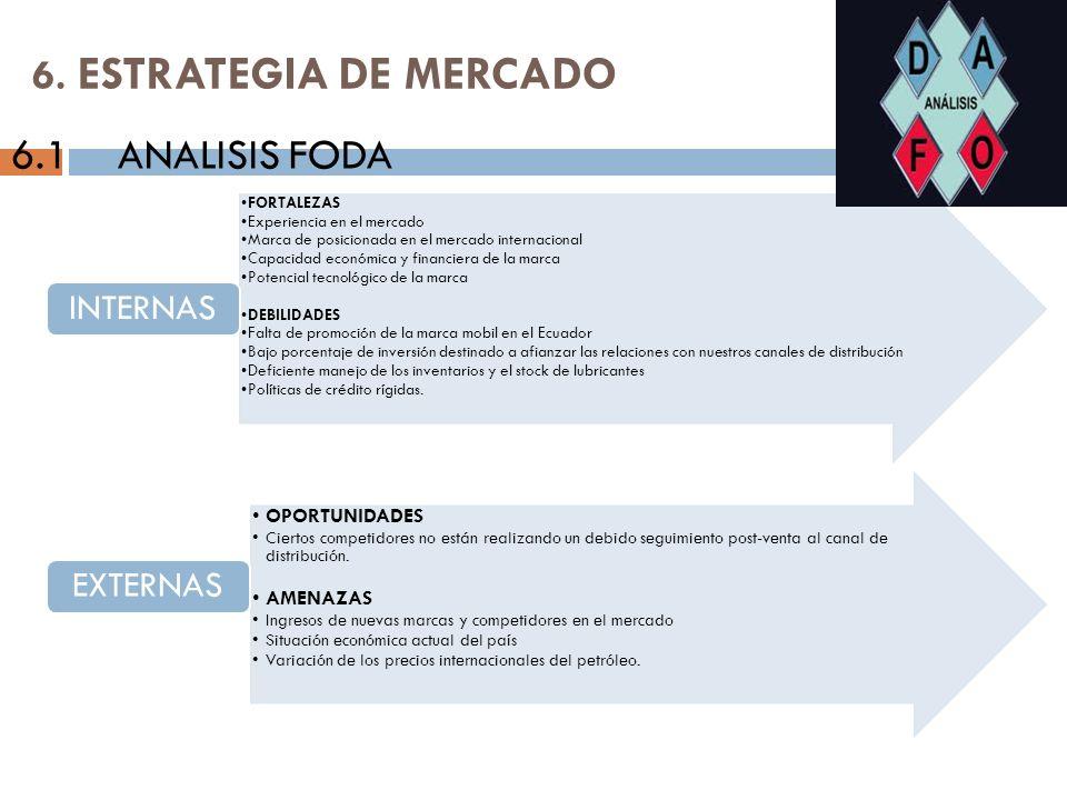6. ESTRATEGIA DE MERCADO 6.1ANALISIS FODA FORTALEZAS Experiencia en el mercado Marca de posicionada en el mercado internacional Capacidad económica y