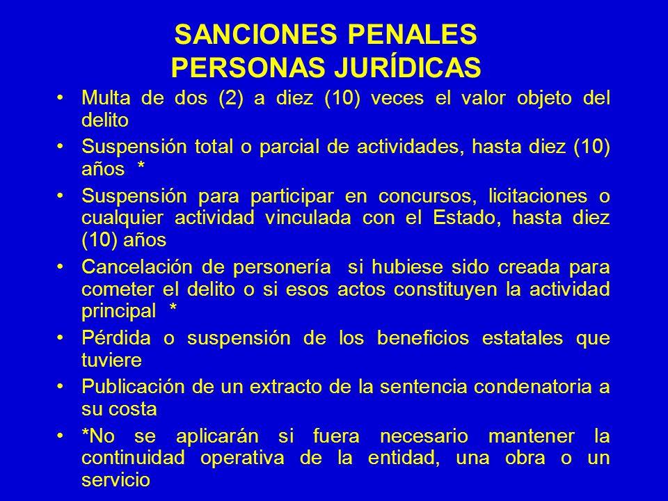 SANCIONES PENALES PERSONAS JURÍDICAS Multa de dos (2) a diez (10) veces el valor objeto del delito Suspensión total o parcial de actividades, hasta di
