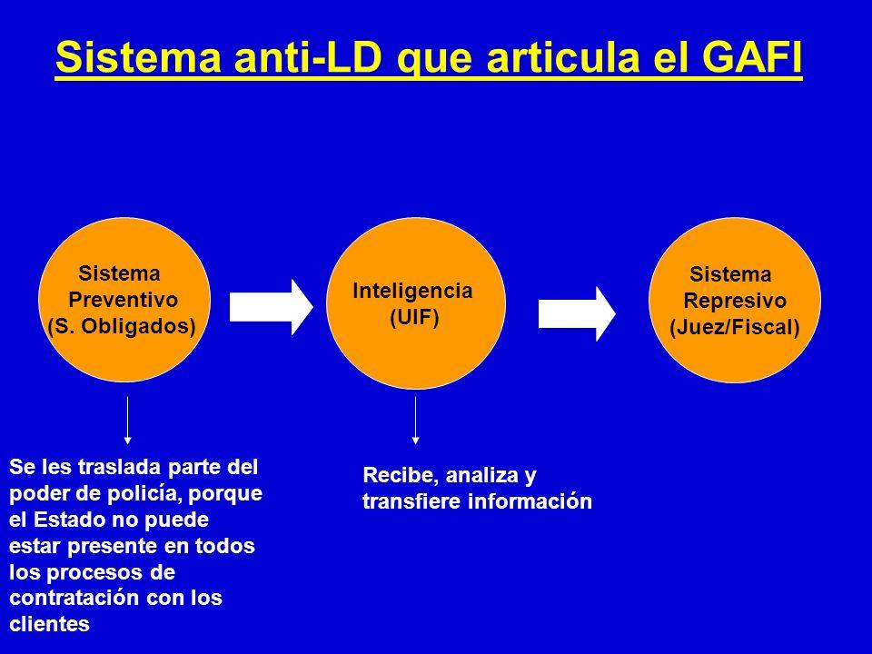 Sistema anti-LD que articula el GAFI Sistema Preventivo (S. Obligados) Inteligencia (UIF) Sistema Represivo (Juez/Fiscal) Se les traslada parte del po
