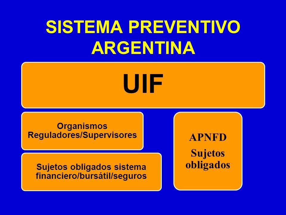 SISTEMA PREVENTIVO ARGENTINA UIF Organismos Reguladores/Supervisores Sujetos obligados sistema financiero/bursátil/seguros APNFD Sujetos obligados