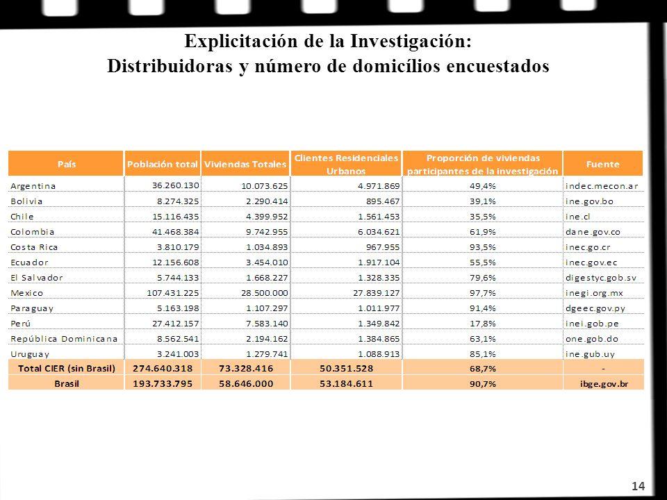 Explicitación de la Investigación: Distribuidoras y número de domicílios encuestados 14
