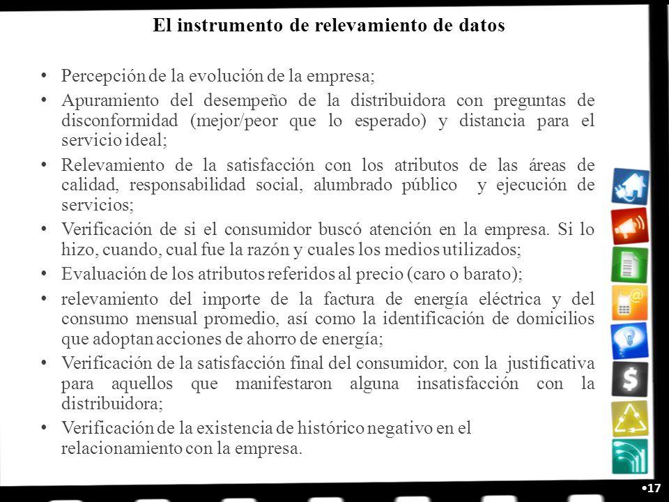 El instrumento de relevamiento de datos Percepción de la evolución de la empresa; Apuramiento del desempeño de la distribuidora con preguntas de disco