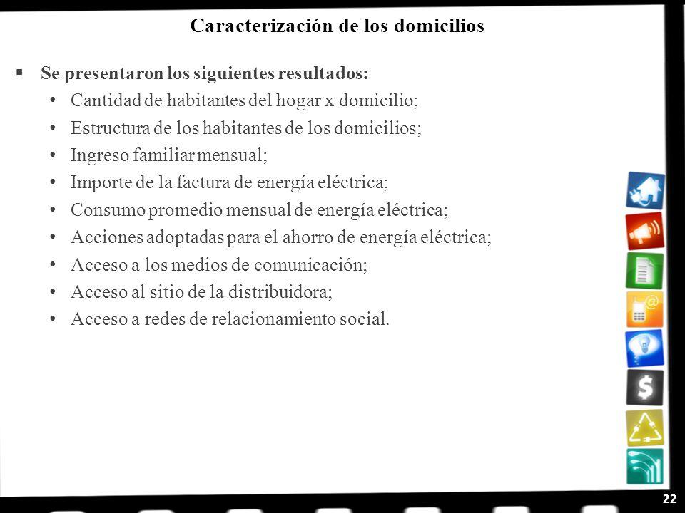 Caracterización de los domicilios Se presentaron los siguientes resultados: Cantidad de habitantes del hogar x domicilio; Estructura de los habitantes