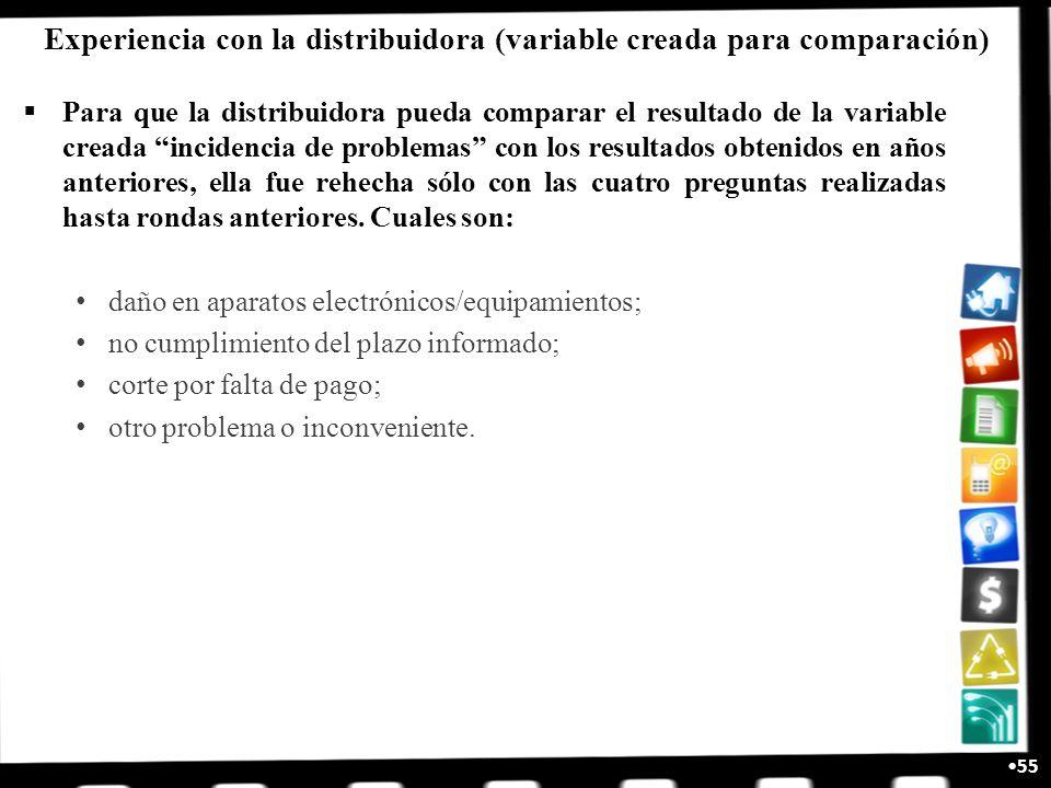 Experiencia con la distribuidora (variable creada para comparación) Para que la distribuidora pueda comparar el resultado de la variable creada incide