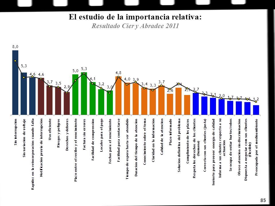 El estudio de la importancia relativa: Resultado Cier y Abradee 2011 85