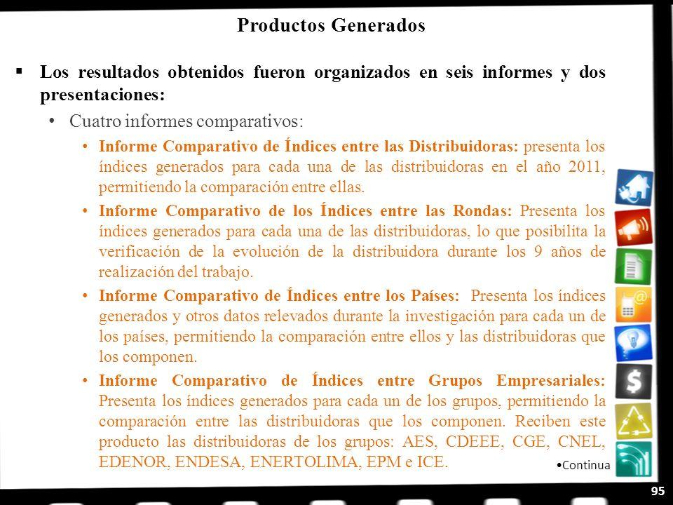 Productos Generados Los resultados obtenidos fueron organizados en seis informes y dos presentaciones: Cuatro informes comparativos: Informe Comparati