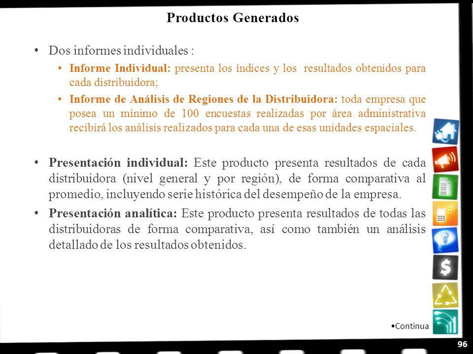 Productos Generados Dos informes individuales : Informe Individual: presenta los índices y los resultados obtenidos para cada distribuidora; Informe d