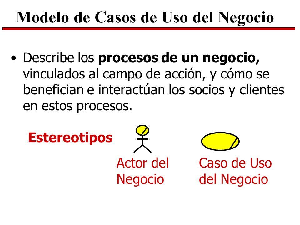 Modelo de Casos de Uso del Negocio Describe los procesos de un negocio, vinculados al campo de acción, y cómo se benefician e interactúan los socios y
