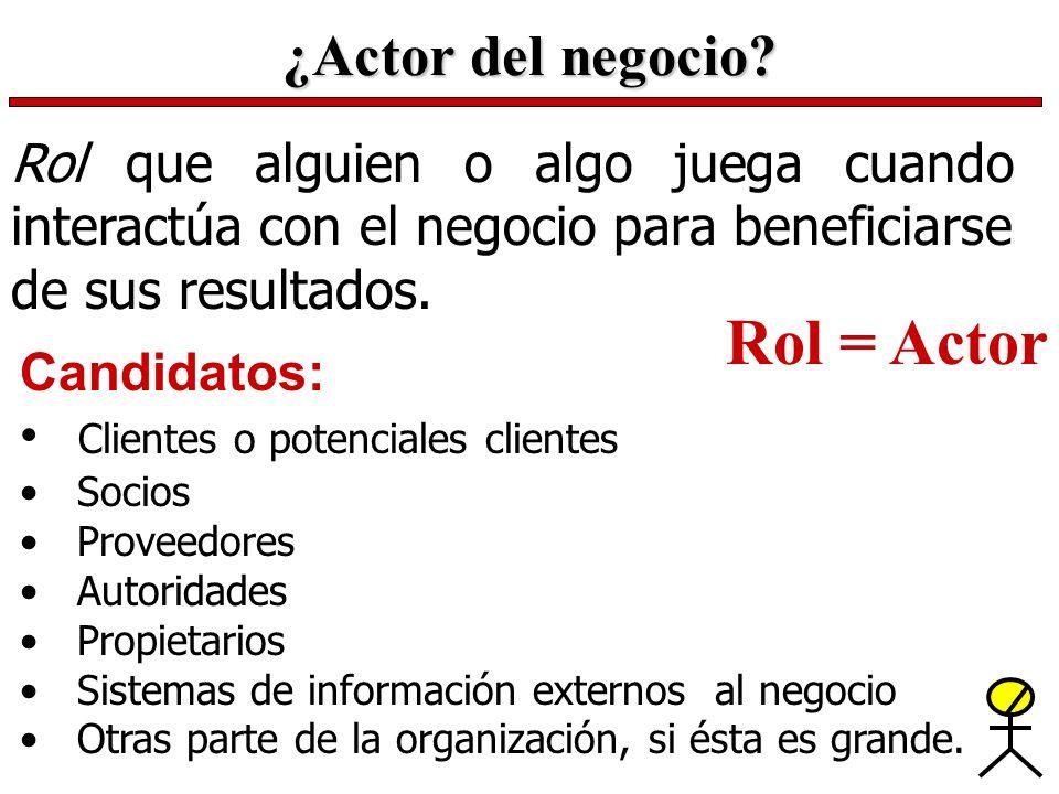 ¿Actor del negocio? Rol que alguien o algo juega cuando interactúa con el negocio para beneficiarse de sus resultados. Rol = Actor Candidatos: Cliente