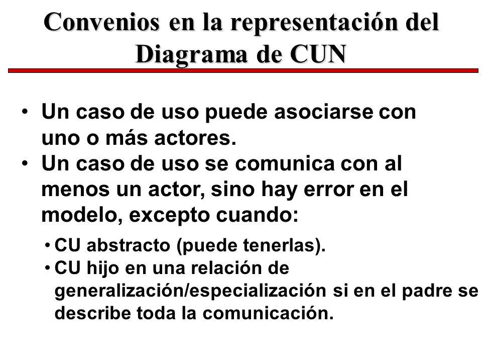 Convenios en la representación del Diagrama de CUN Un caso de uso puede asociarse con uno o más actores. Un caso de uso se comunica con al menos un ac