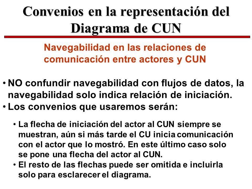 Navegabilidad en las relaciones de comunicación entre actores y CUN NO confundir navegabilidad con flujos de datos, la navegabilidad solo indica relac