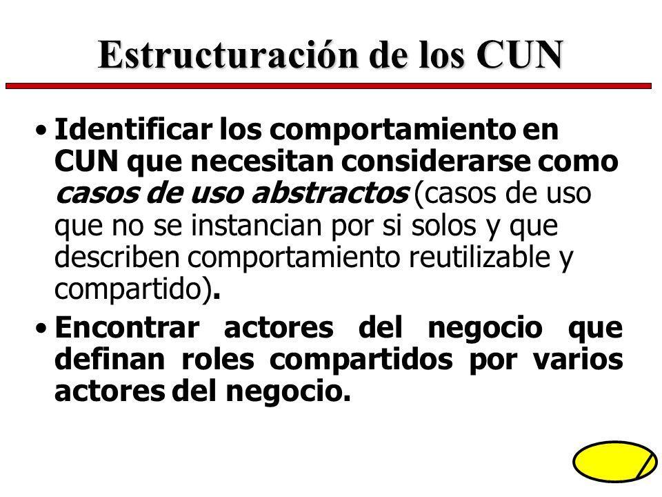 Estructuración de los CUN Identificar los comportamiento en CUN que necesitan considerarse como casos de uso abstractos (casos de uso que no se instan