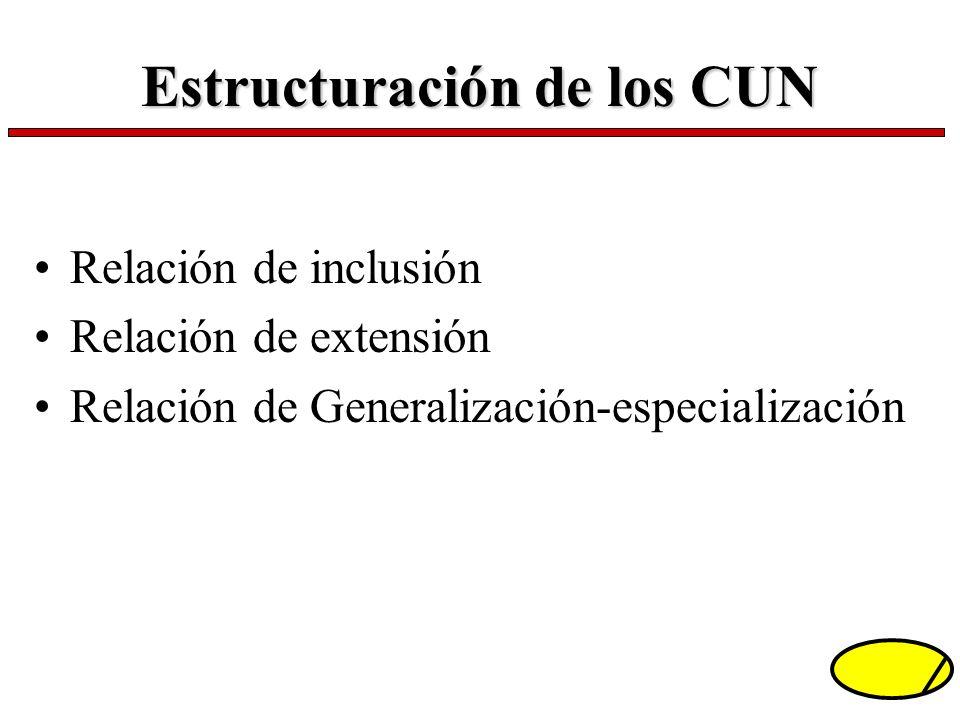 Estructuración de los CUN Relación de inclusión Relación de extensión Relación de Generalización-especialización