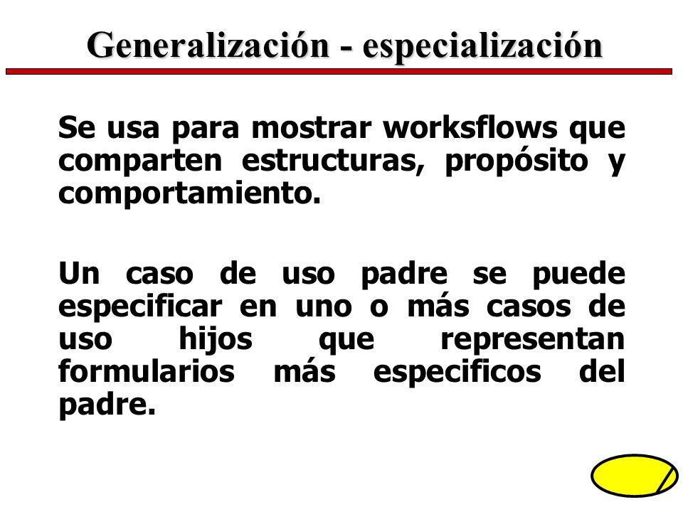 Generalización - especialización Se usa para mostrar worksflows que comparten estructuras, propósito y comportamiento. Un caso de uso padre se puede e