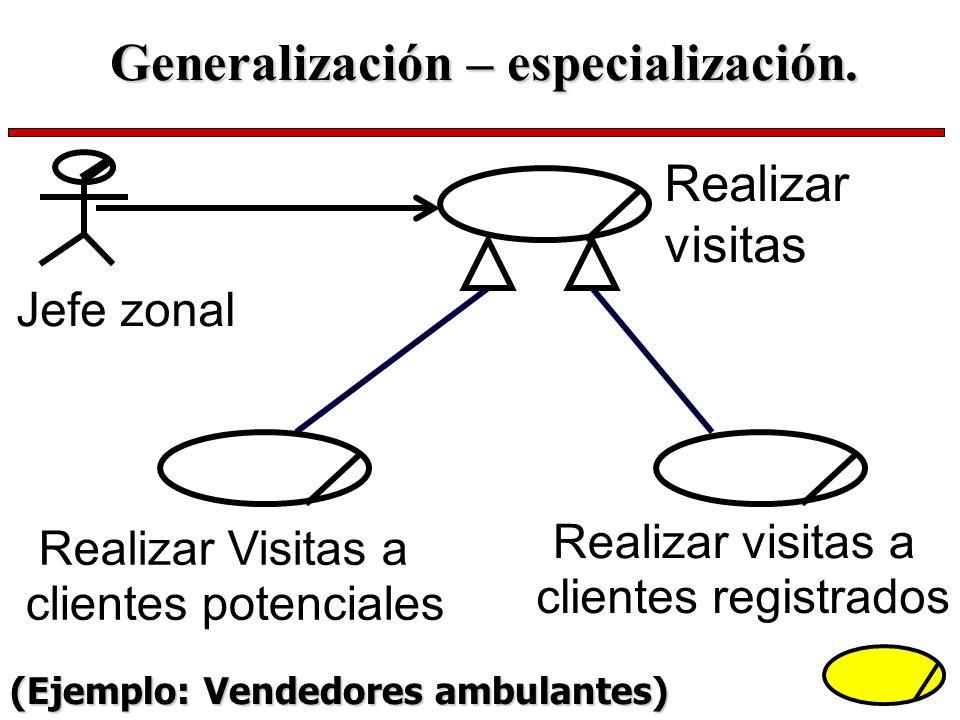 Generalización – especialización. Realizar visitas Realizar Visitas a clientes potenciales Realizar visitas a clientes registrados Jefe zonal (Ejemplo