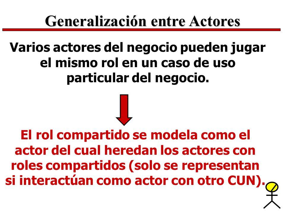 Generalización entre Actores Varios actores del negocio pueden jugar el mismo rol en un caso de uso particular del negocio. El rol compartido se model