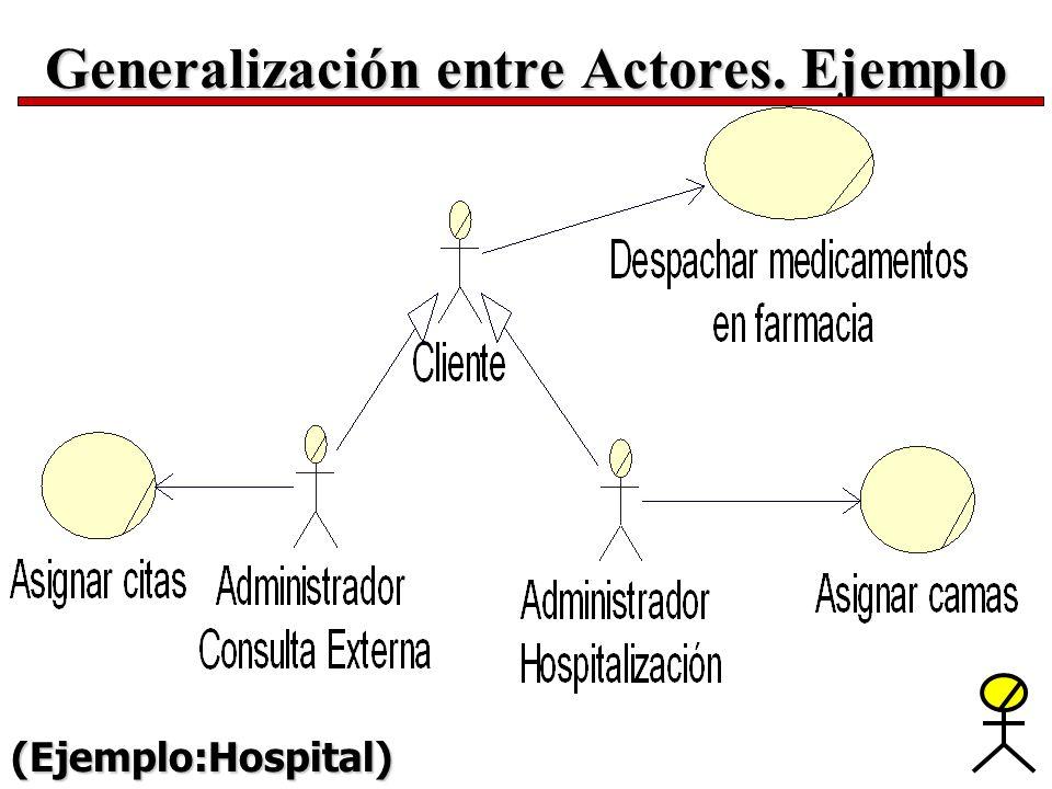 Generalización entre Actores. Ejemplo (Ejemplo:Hospital)