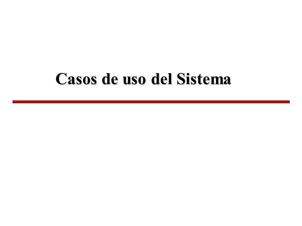 Casos de uso del Sistema