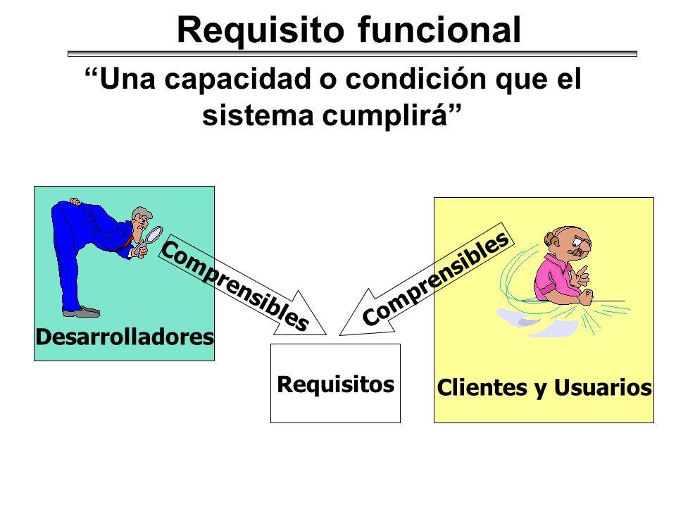 Requisito funcional Una capacidad o condición que el sistema cumplirá Requisitos Desarrolladores Clientes y Usuarios Comprensibles