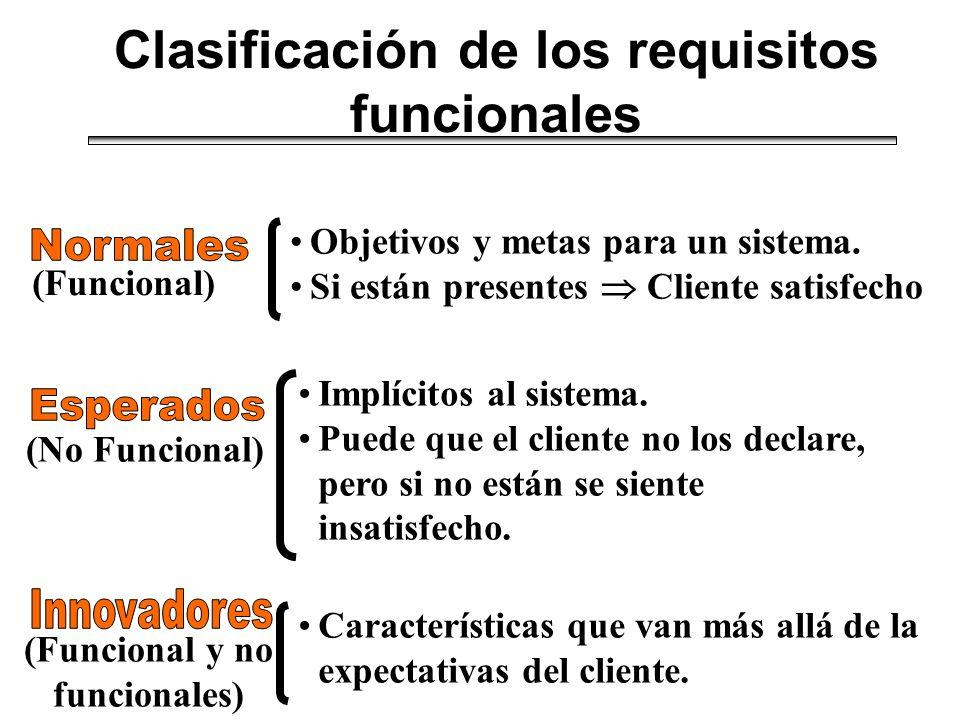 (Funcional) Objetivos y metas para un sistema. Si están presentes Cliente satisfecho (No Funcional) Implícitos al sistema. Puede que el cliente no los