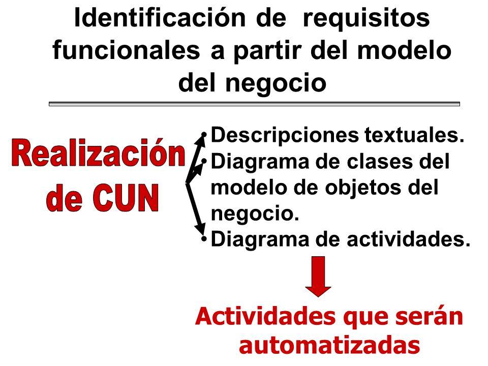 Identificación de requisitos funcionales a partir del modelo del negocio Descripciones textuales. Diagrama de clases del modelo de objetos del negocio
