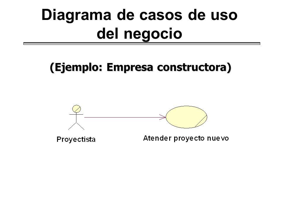(Ejemplo: Empresa constructora) Diagrama de casos de uso del negocio
