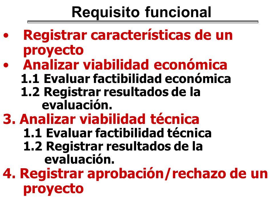 Requisito funcional Registrar características de un proyecto Analizar viabilidad económica 1.1 Evaluar factibilidad económica 1.2 Registrar resultados