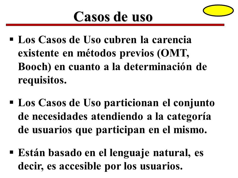 Casos de uso Los Casos de Uso cubren la carencia existente en métodos previos (OMT, Booch) en cuanto a la determinación de requisitos. Los Casos de Us