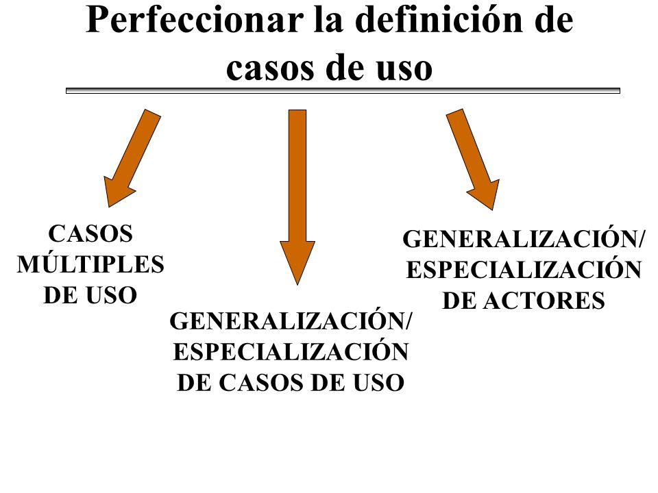 Perfeccionar la definición de casos de uso CASOS MÚLTIPLES DE USO GENERALIZACIÓN/ ESPECIALIZACIÓN DE CASOS DE USO GENERALIZACIÓN/ ESPECIALIZACIÓN DE A