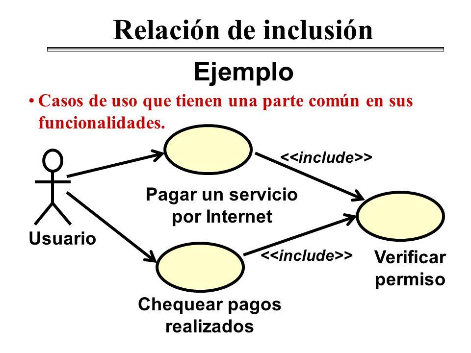 Ejemplo Relación de inclusión Casos de uso que tienen una parte común en sus funcionalidades. Pagar un servicio por Internet Usuario Chequear pagos re