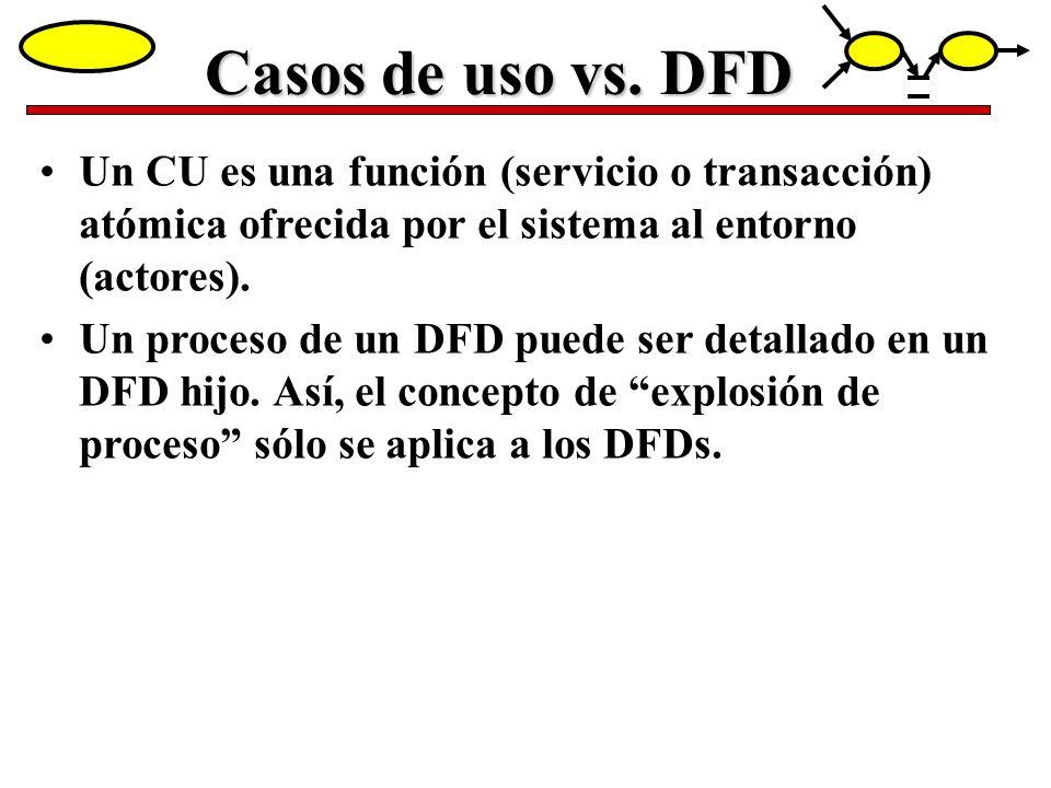 Casos de uso vs. DFD Un CU es una función (servicio o transacción) atómica ofrecida por el sistema al entorno (actores). Un proceso de un DFD puede se