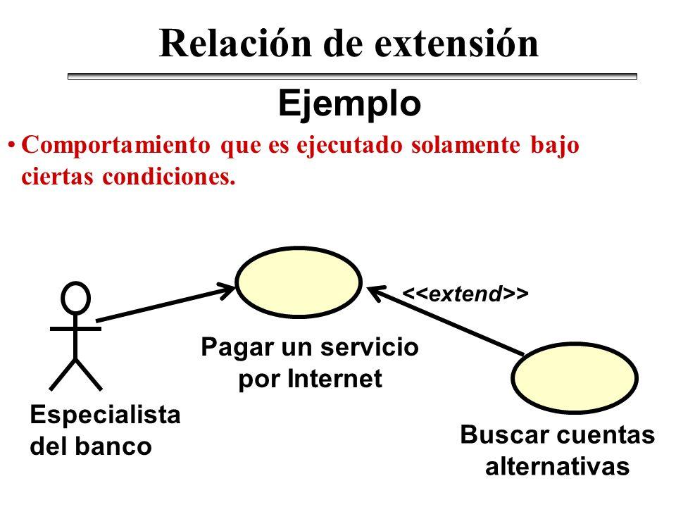 Ejemplo Relación de extensión Comportamiento que es ejecutado solamente bajo ciertas condiciones. Pagar un servicio por Internet > Especialista del ba