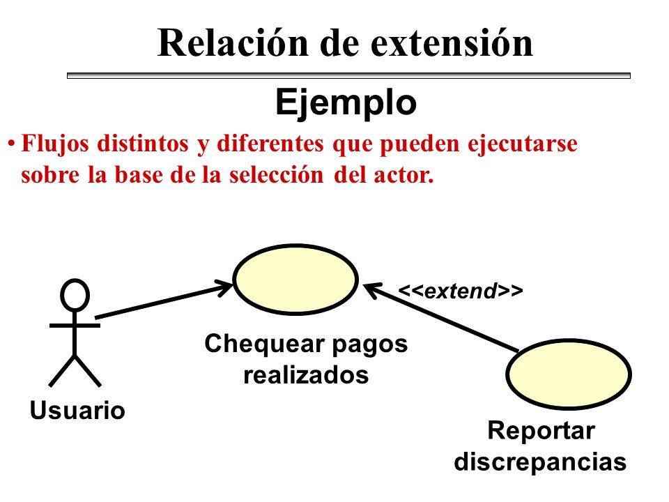 Ejemplo Relación de extensión Flujos distintos y diferentes que pueden ejecutarse sobre la base de la selección del actor. Chequear pagos realizados >