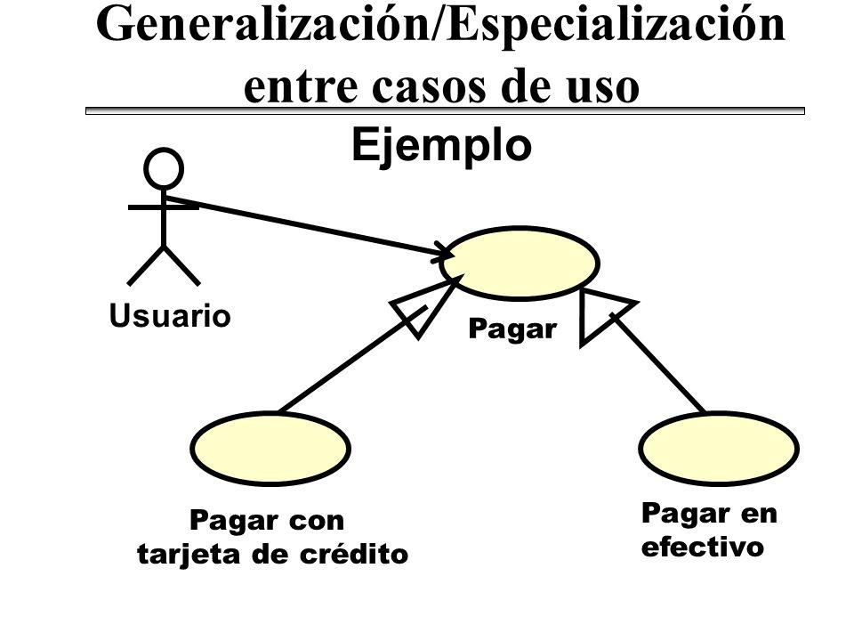 Ejemplo Generalización/Especialización entre casos de uso Pagar Pagar en efectivo Pagar con tarjeta de crédito Usuario