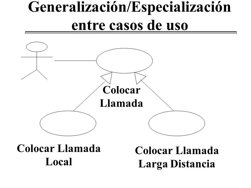 Colocar Llamada Colocar Llamada Local Colocar Llamada Larga Distancia Generalización/Especialización entre casos de uso