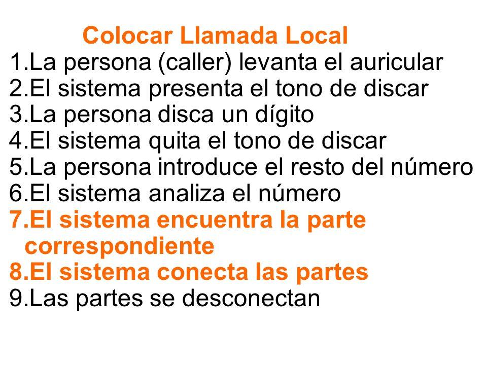 Colocar Llamada Local 1.La persona (caller) levanta el auricular 2.El sistema presenta el tono de discar 3.La persona disca un dígito 4.El sistema qui