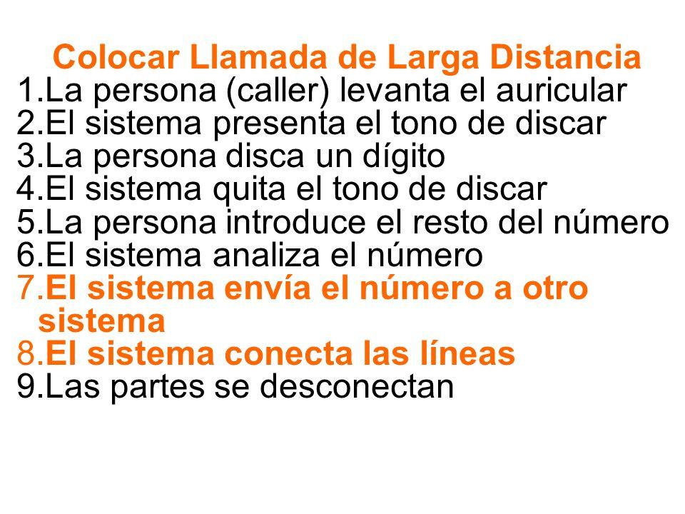 Colocar Llamada de Larga Distancia 1.La persona (caller) levanta el auricular 2.El sistema presenta el tono de discar 3.La persona disca un dígito 4.E