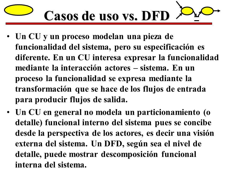 Casos de uso vs. DFD Un CU y un proceso modelan una pieza de funcionalidad del sistema, pero su especificación es diferente. En un CU interesa expresa