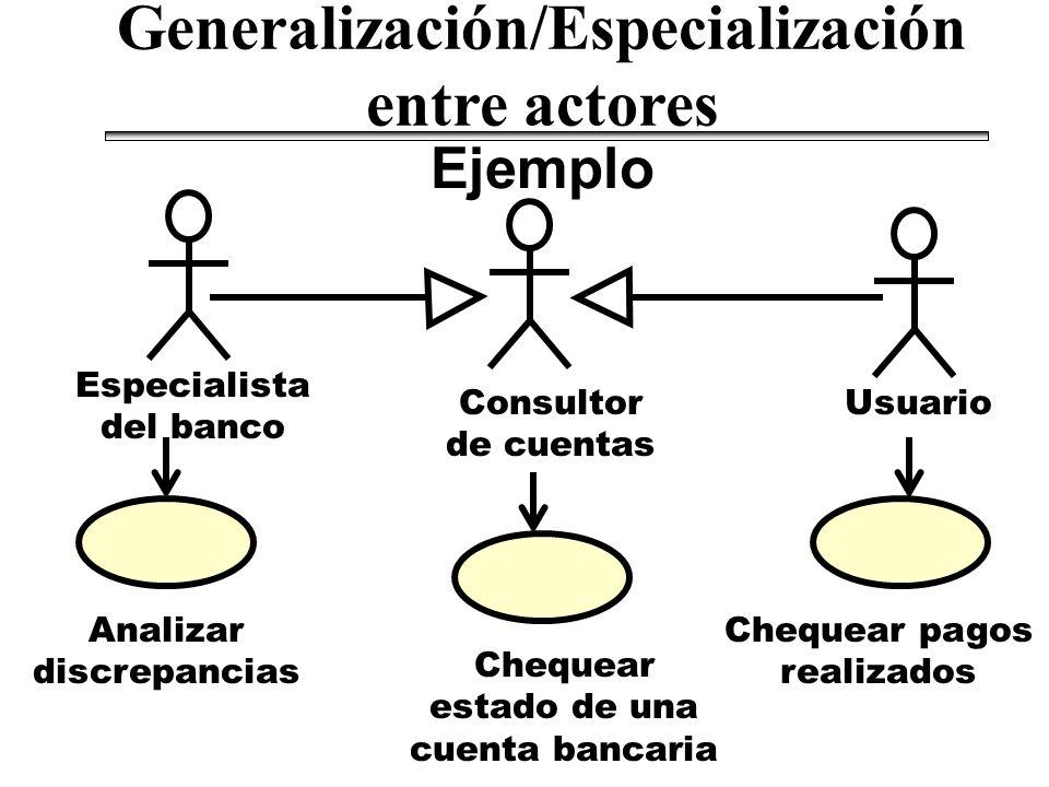 Ejemplo Generalización/Especialización entre actores Chequear estado de una cuenta bancaria Consultor de cuentas Especialista del banco Usuario Cheque