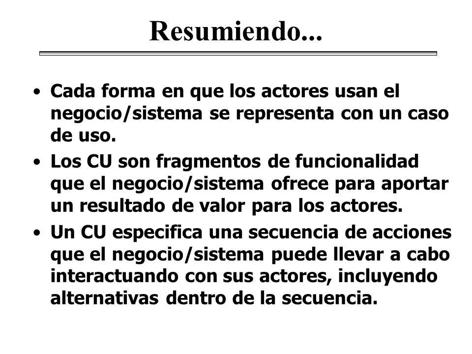 Cada forma en que los actores usan el negocio/sistema se representa con un caso de uso. Los CU son fragmentos de funcionalidad que el negocio/sistema