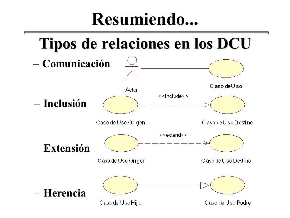–Comunicación –Inclusión –Extensión –Herencia Tipos de relaciones en los DCU Resumiendo...